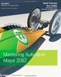 Mistrovství Maya 2012